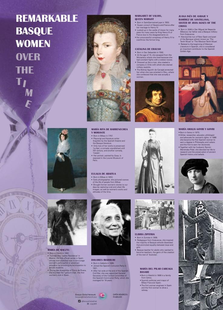 Infografía sobre mujeres vascas destacadas